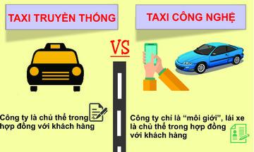 Bối rối thu thuế taxi công nghệ
