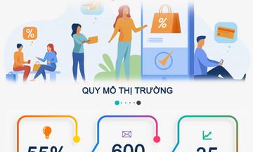 Năm 2025: 50% người Việt sẽ không dùng tiền mặt mua sắm