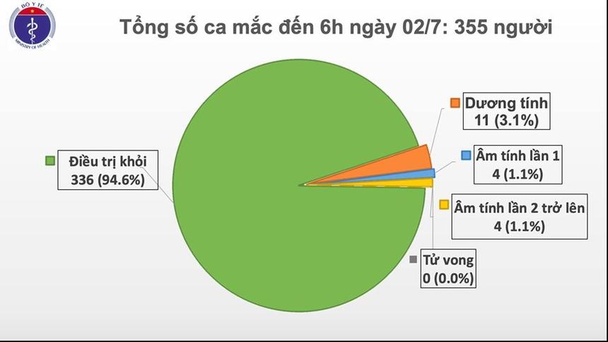 ca-mac-sang-2-3610-1593655068.jpg