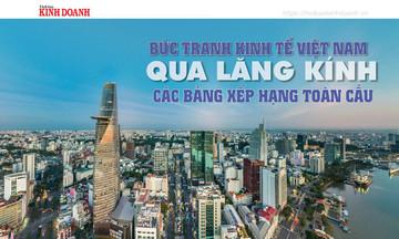 Bức tranh kinh tế Việt Nam qua lăng kính các bảng xếp hạng toàn cầu