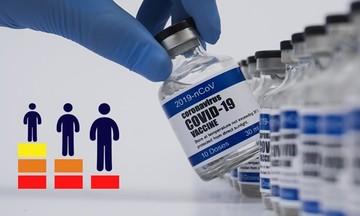Đối tượng nào không nên tiêm vắc-xin Covid-19?