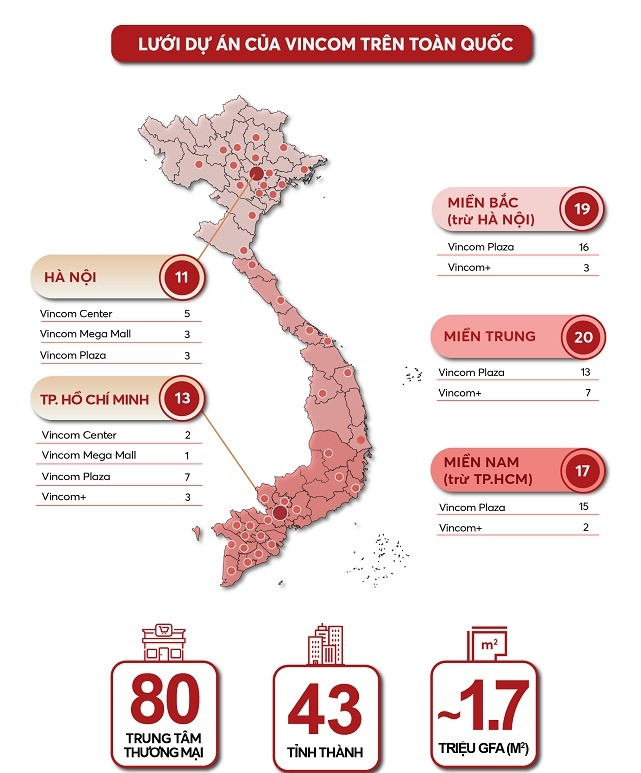 Infographic-Thi-truong-ban-le-3109-8535-