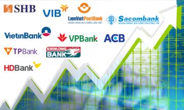 Giải mã sự bứt phá 'không tưởng' của cổ phiếu ngân hàng