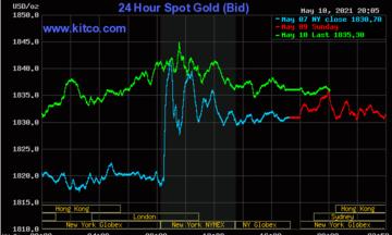 Thị trường tiền tệ ngày 11/5: Vàng 'đi lên', USD 'đi xuống'