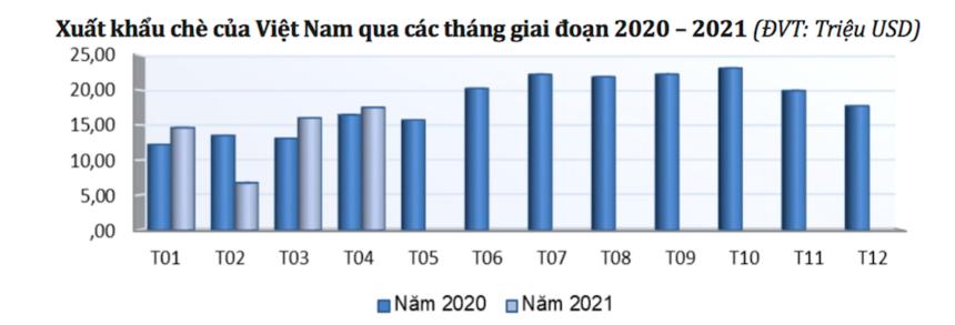 xuat-khau-che-VN-4533-1621822034.png