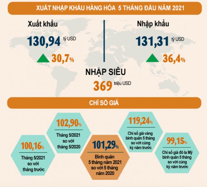 Anh-chup-Man-hinh-2021-05-29-l-7696-3029
