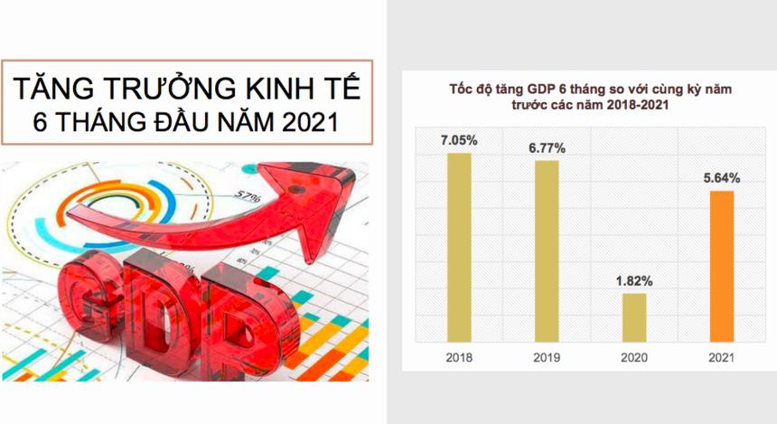 Tang-GDP-3406-1624959055.png