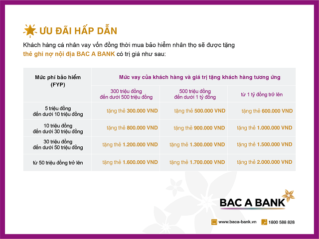 BAB-CT-Giai-ngan-nhan-Qua-tang-3826-7496