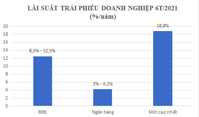 Anh-chup-Man-hinh-2021-07-13-l-2646-3308