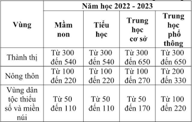 Anh-chup-Man-hinh-2021-08-28-l-4027-3493