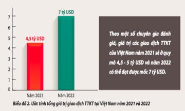 Giá trị các giao dịch tập trung kinh tế tại Việt Nam năm 2021 có thể đạt 5 tỷ USD